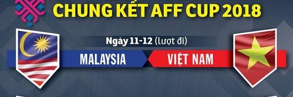 https://gody.vn/blog/anhhn.cntt6800/post/cam-nang-den-malaysia-tu-tuc-xem-tran-chung-ket-aff-cup-2018-2038